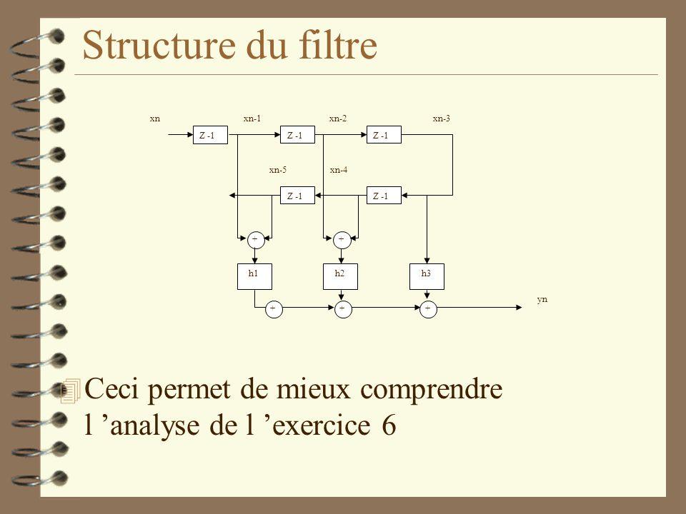 Structure du filtre 4 Ceci permet de mieux comprendre l analyse de l exercice 6 xn Z -1 xn-1 xn-2 xn-5xn-4 Z -1 xn-3 ++ h1h2h3 yn ++ Z -1 +