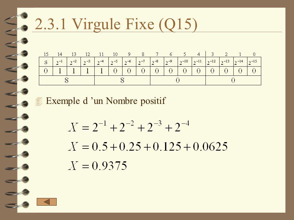 2.3.1 Virgule Fixe (Q15) 4 Exemple d un Nombre positif