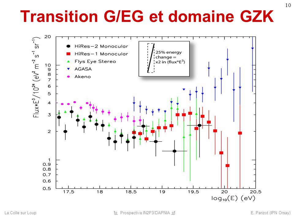 E. Parizot (IPN Orsay) 10 Prospective IN2P3/DAPNIA La Colle sur Loup Transition G/EG et domaine GZK