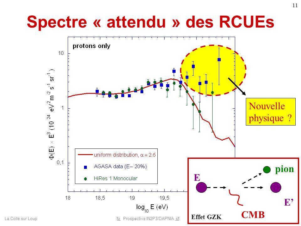 E. Parizot (IPN Orsay) 11 Prospective IN2P3/DAPNIA La Colle sur Loup Nouvelle physique .