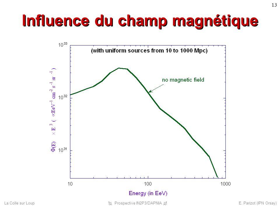 E. Parizot (IPN Orsay) 13 Prospective IN2P3/DAPNIA La Colle sur Loup Influence du champ magnétique