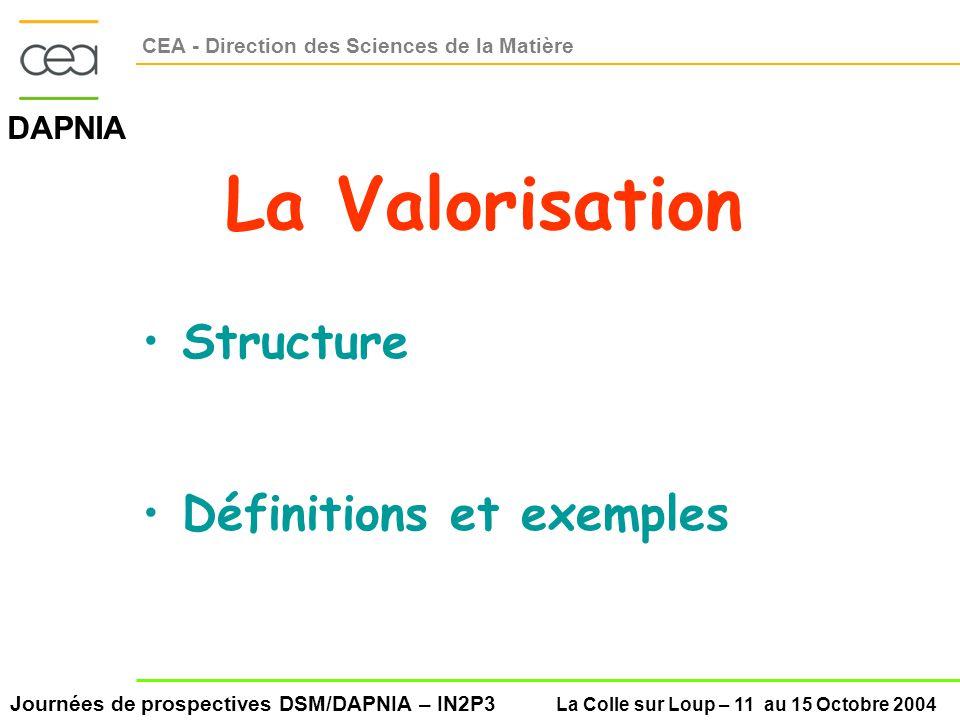Journées de prospectives DSM/DAPNIA – IN2P3 La Colle sur Loup – 11 au 15 Octobre 2004 DAPNIA CEA - Direction des Sciences de la Matière La Valorisation Structure Définitions et exemples