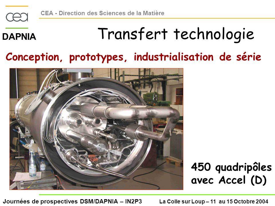 Journées de prospectives DSM/DAPNIA – IN2P3 La Colle sur Loup – 11 au 15 Octobre 2004 DAPNIA CEA - Direction des Sciences de la Matière Transfert technologie Conception, prototypes, industrialisation de série 450 quadripôles avec Accel (D)