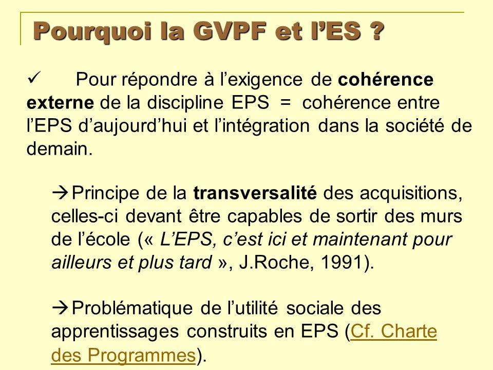 Pourquoi la GVPF et lES ? Pour répondre à lexigence de cohérence externe de la discipline EPS = cohérence entre lEPS daujourdhui et lintégration dans