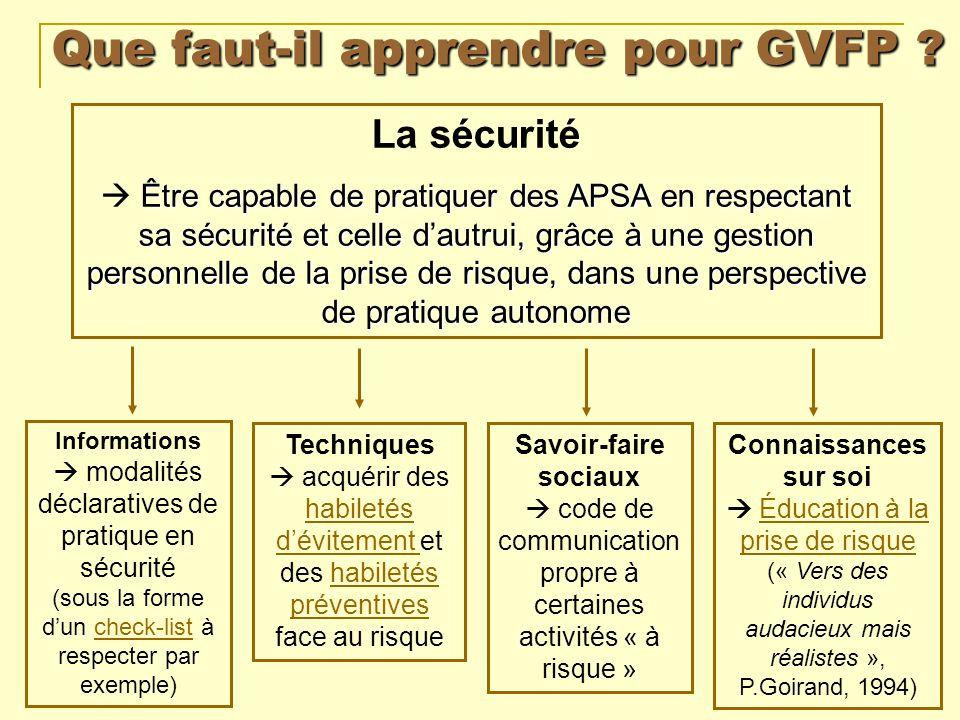 Que faut-il apprendre pour GVFP ? La sécurité Être capable de pratiquer des APSA en respectant sa sécurité et celle dautrui, grâce à une gestion perso