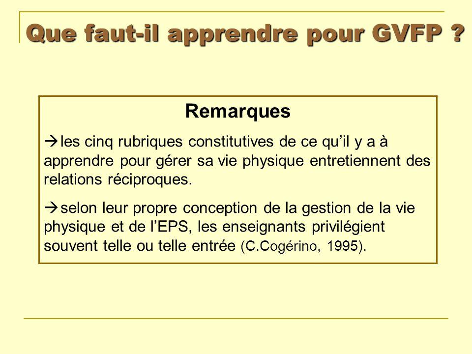 Que faut-il apprendre pour GVFP ? Remarques les cinq rubriques constitutives de ce quil y a à apprendre pour gérer sa vie physique entretiennent des r