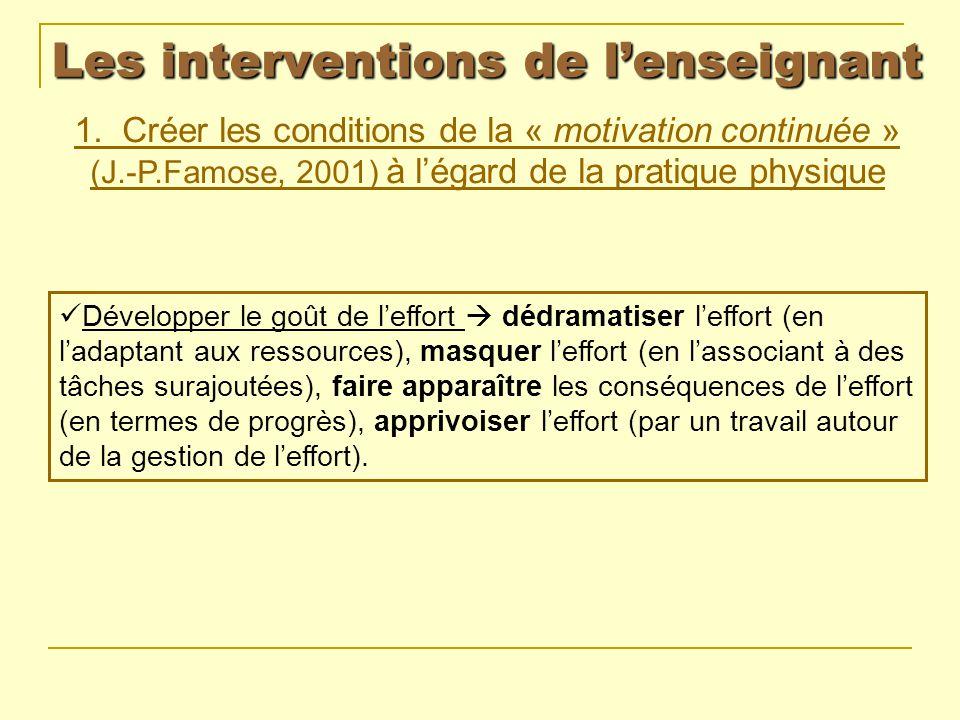 Les interventions de lenseignant 1. Créer les conditions de la « motivation continuée » (J.-P.Famose, 2001) à légard de la pratique physique Développe