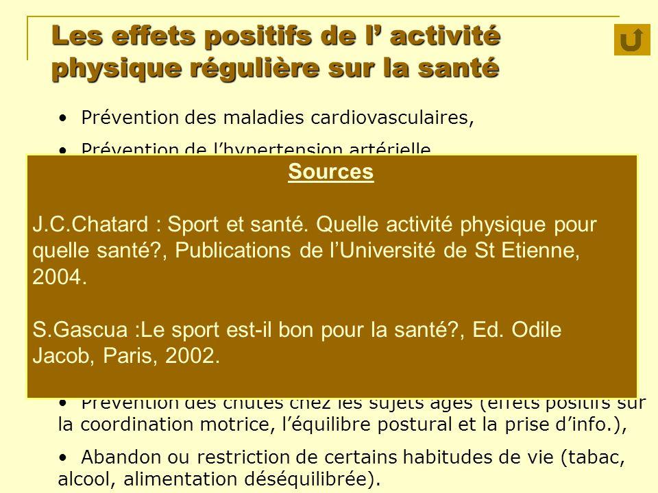 Les effets positifs de l activité physique régulière sur la santé Prévention des maladies cardiovasculaires, Prévention de lhypertension artérielle, R