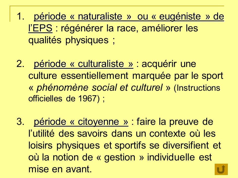 période « naturaliste » ou « eugéniste » de lEPS 1. période « naturaliste » ou « eugéniste » de lEPS : régénérer la race, améliorer les qualités physi