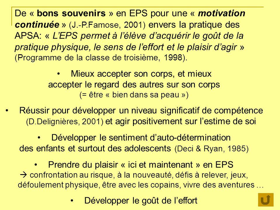 De « bons souvenirs » en EPS pour une « motivation continuée » (J.-P.Famose, 2001) envers la pratique des APSA: « LEPS permet à lélève dacquérir le go