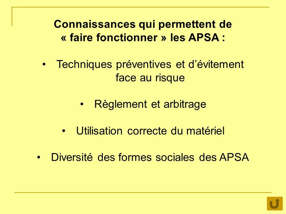 Connaissances qui permettent de « faire fonctionner » les APSA : Techniques préventives et dévitement face au risque Règlement et arbitrage Utilisatio