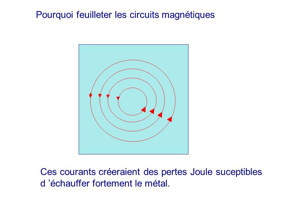 Ces courants créeraient des pertes Joule suceptibles d échauffer fortement le métal. Pourquoi feuilleter les circuits magnétiques