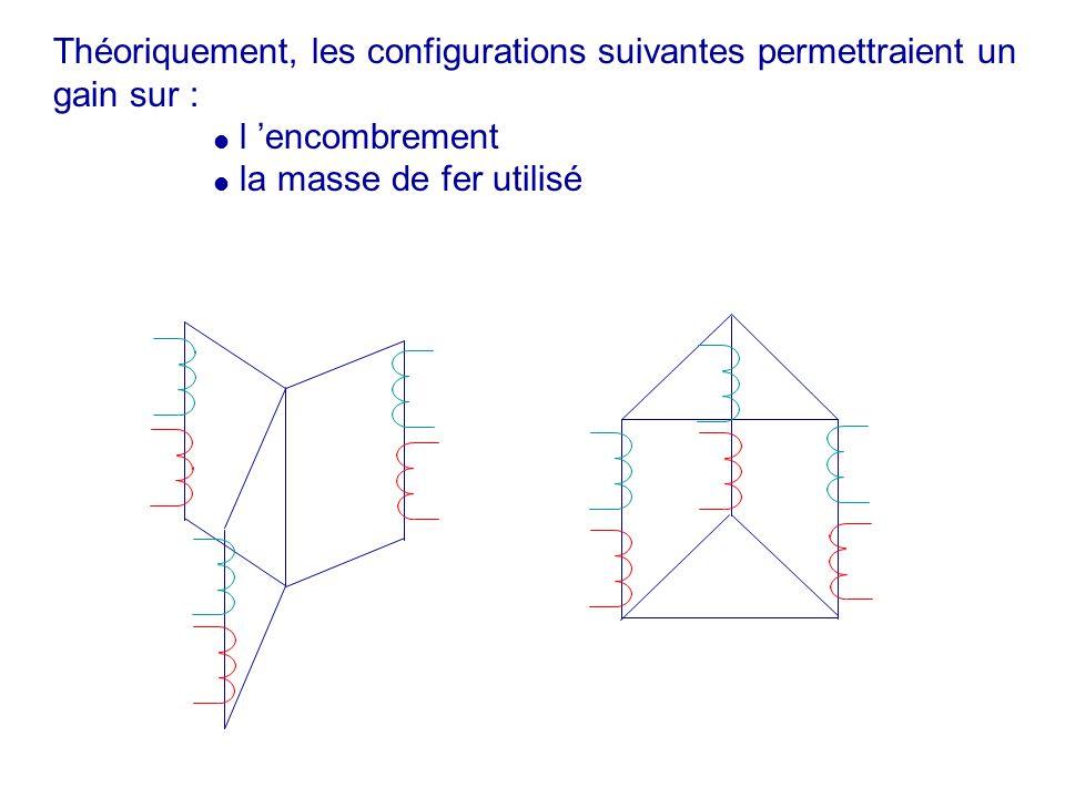Théoriquement, les configurations suivantes permettraient un gain sur : l encombrement la masse de fer utilisé