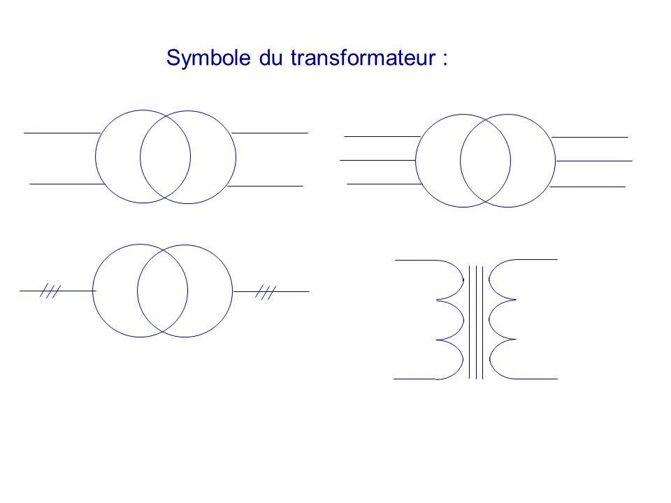 On obtient les relations fondamentales suivantes : V2 V1 n2 n1 I1 I2 V2 V1 n2 n1 Selon n2/n1, le transformateur élève ou diminue la tension