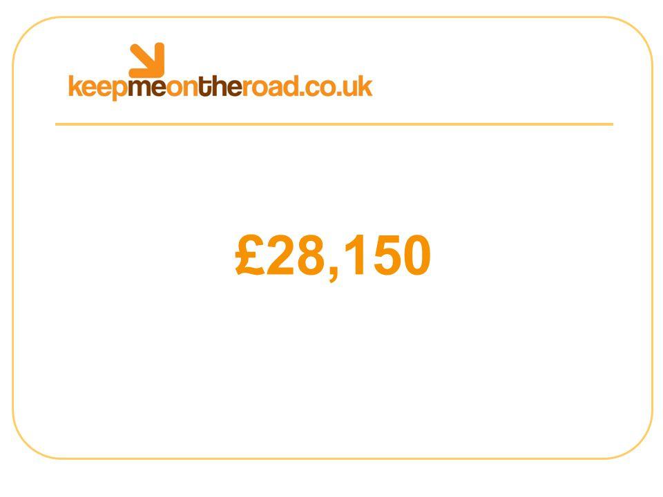 £28,150