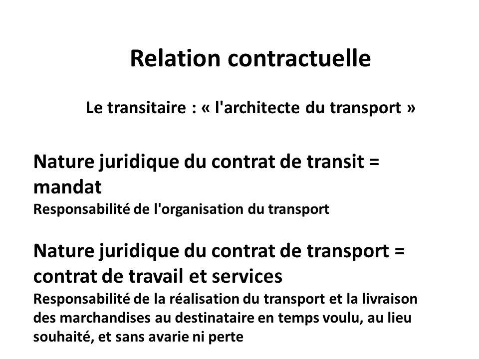 Relation contractuelle Le transitaire : « l'architecte du transport » Nature juridique du contrat de transit = mandat Responsabilité de l'organisation