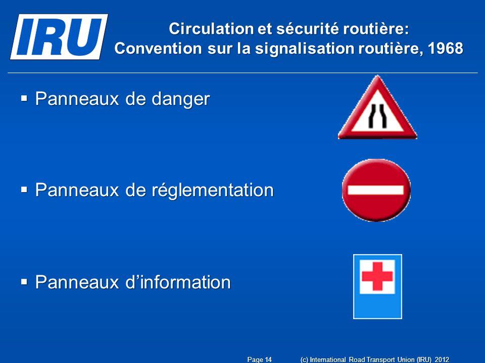 Circulation et sécurité routière: Convention sur la signalisation routière, 1968 Panneaux de danger Panneaux de danger Panneaux de réglementation Pann
