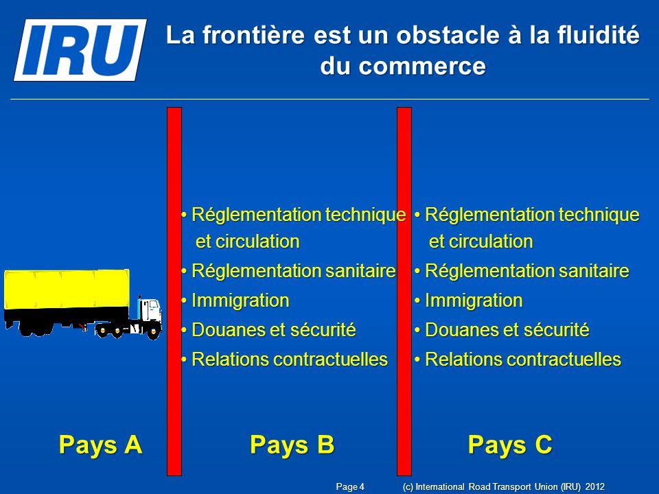 Convention relative au contrat de transport international de marchandises par route (CMR), 1956 Bénéfices Equilibre les conditions de concurrence entre transporteurs Equilibre les conditions de concurrence entre transporteurs Rationalise les coûts de transport, et harmonise les conditions dassurance Rationalise les coûts de transport, et harmonise les conditions dassurance Facilite et harmonise les procédures de recours Facilite et harmonise les procédures de recours Page 55(c) International Road Transport Union (IRU) 2012