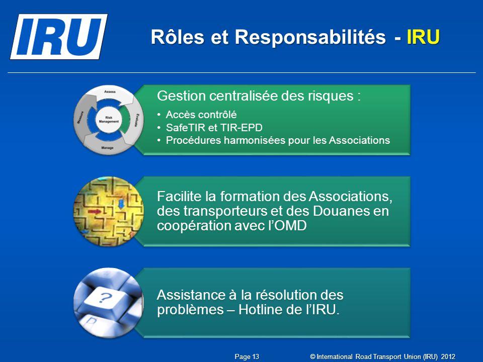 Rôles et Responsabilités - IRU Gestion centralisée des risques : Accès contrôléAccès contrôlé SafeTIR et TIR-EPDSafeTIR et TIR-EPD Procédures harmonis