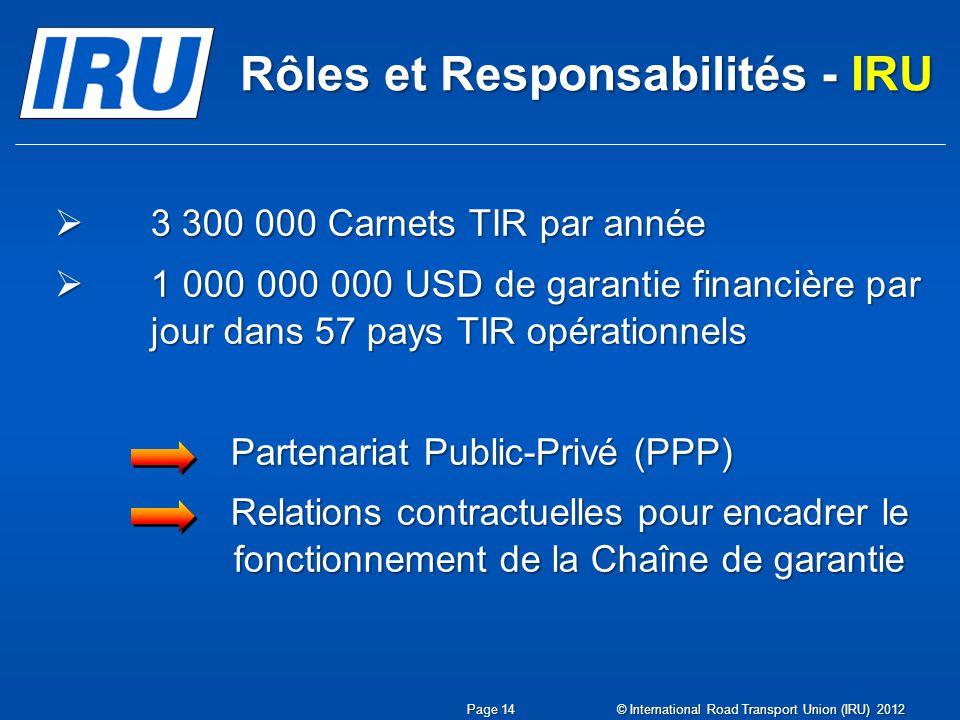 Rôles et Responsabilités - IRU 3 300 000 Carnets TIR par année 3 300 000 Carnets TIR par année 1 000 000 000 USD de garantie financière par jour dans