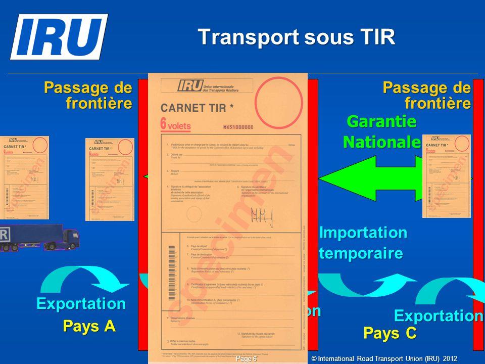 Passage de frontière Passage de frontière Pays A Pays C Pays B Importation temporaire Exportation Exportation Garantie nationale Garantie Nationale Tr