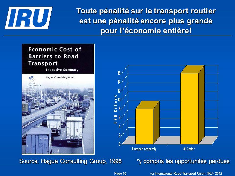 (c) International Road Transport Union (IRU) 2012 (c) International Road Transport Union (IRU) 2012 Source: Hague Consulting Group, 1998 *y compris les opportunités perdues Toute pénalité sur le transport routier est une pénalité encore plus grande pour léconomie entière.