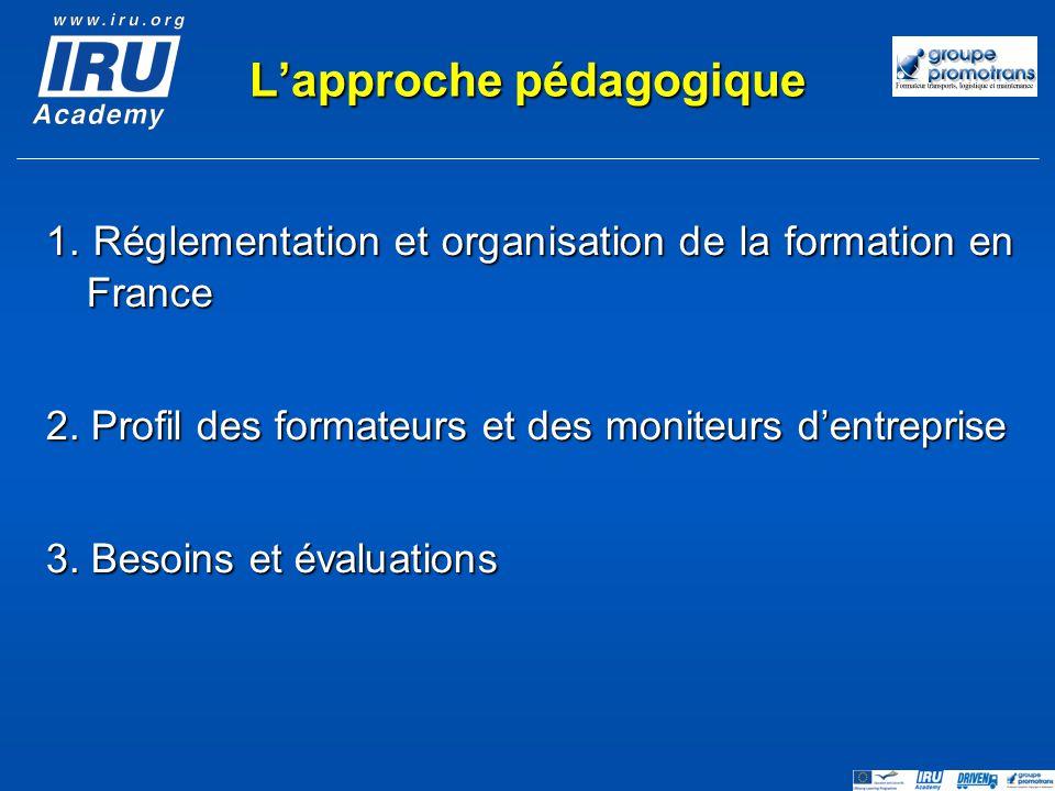 Lapproche pédagogique 1. Réglementation et organisation de la formation en France 2. Profil des formateurs et des moniteurs dentreprise 3. Besoins et
