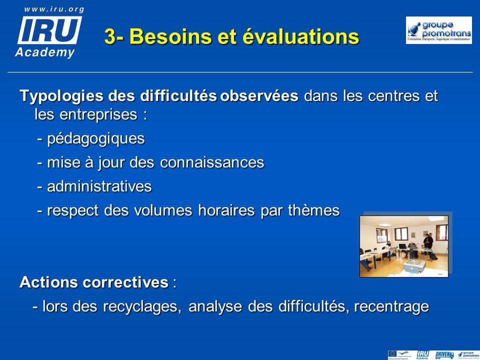 Typologies des difficultés observées dans les centres et les entreprises : - pédagogiques - pédagogiques - mise à jour des connaissances - mise à jour