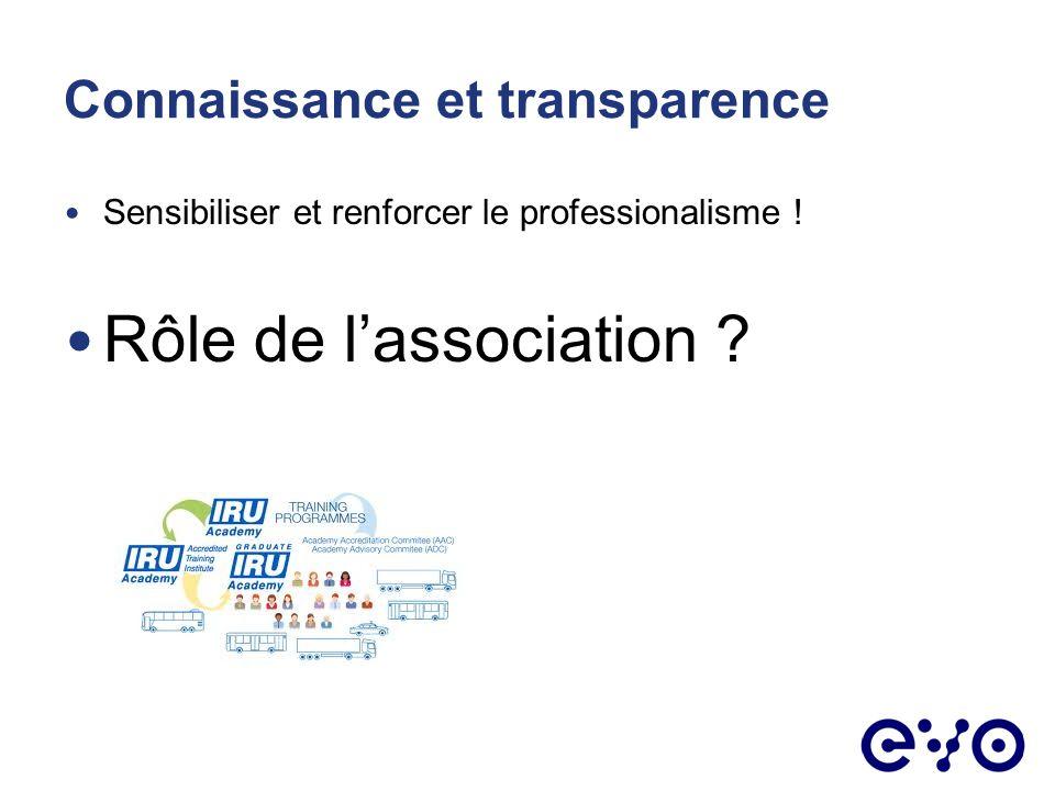 Connaissance et transparence Sensibiliser et renforcer le professionalisme ! Rôle de lassociation ?