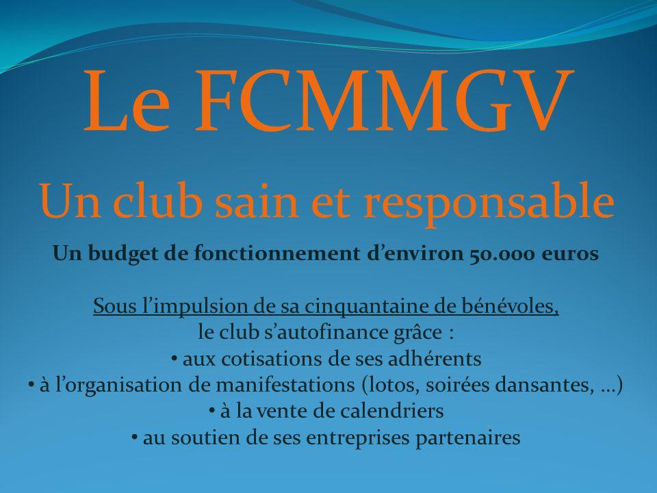 Le FCMMGV Un club sain et responsable Un budget de fonctionnement denviron 50.000 euros Sous limpulsion de sa cinquantaine de bénévoles, le club sauto