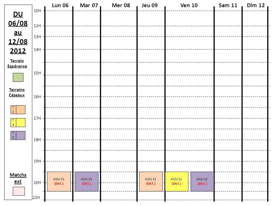 Terrain Espérance Terrains Cézeaux T4T4 T1T1 T5T5 Matchs ext DU 06/08 au 12/08 2012 Mer 08Lun 06Mar 07Jeu 09Ven 10 10H 13H 15H 17H 18H 22H Sam 11Dim 12 12H 14H 16H 19H 20H ASSJ S1 (ENT.) ASSJ S1 (ENT.) ASSJ S1 (ENT.) ASSJ S1 (ENT.) ASSJ S2 (ENT.)