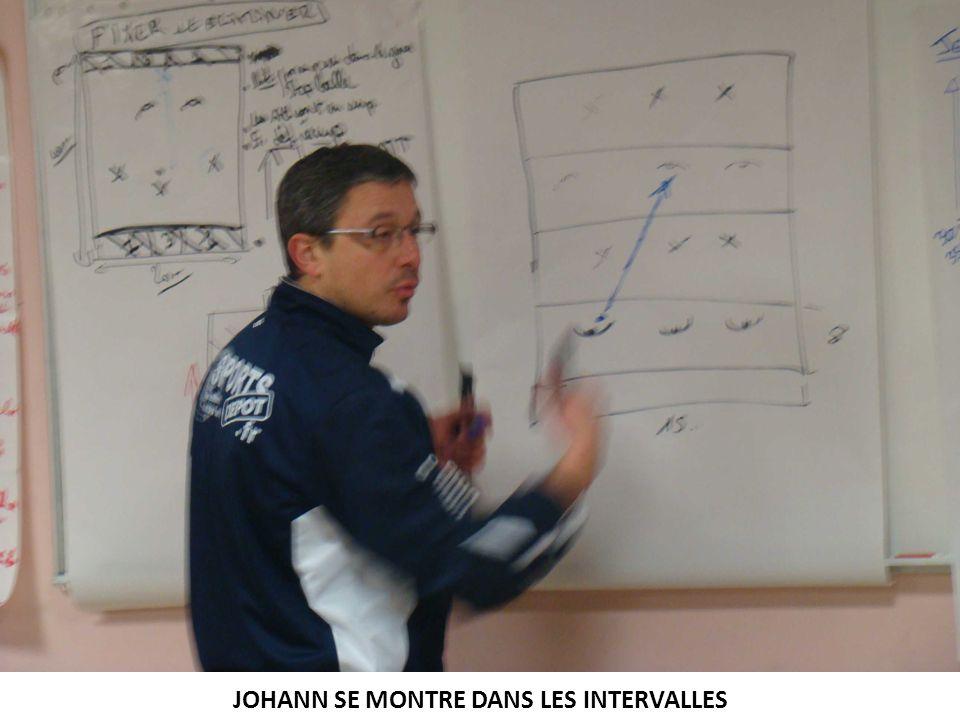 JOHANN SE MONTRE DANS LES INTERVALLES