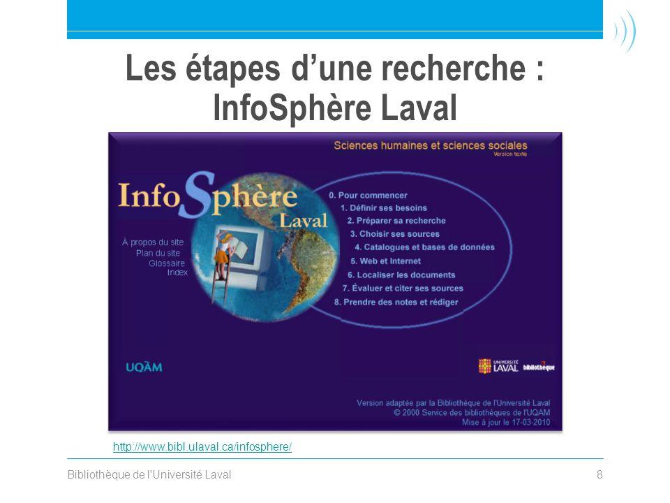 Bibliothèque de l Université Laval8 Les étapes dune recherche : InfoSphère Laval http://www.bibl.ulaval.ca/infosphere/