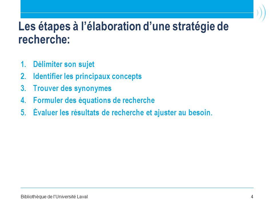 Les étapes à lélaboration dune stratégie de recherche: 1.Délimiter son sujet 2.Identifier les principaux concepts 3.Trouver des synonymes 4.Formuler des équations de recherche 5.Évaluer les résultats de recherche et ajuster au besoin.