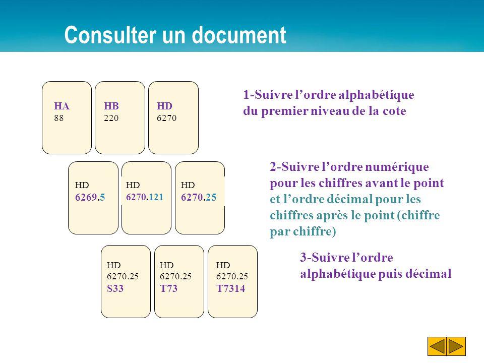 1-Suivre lordre alphabétique du premier niveau de la cote HA 88 HB 220 HD 6270 2-Suivre lordre numérique pour les chiffres avant le point et lordre dé