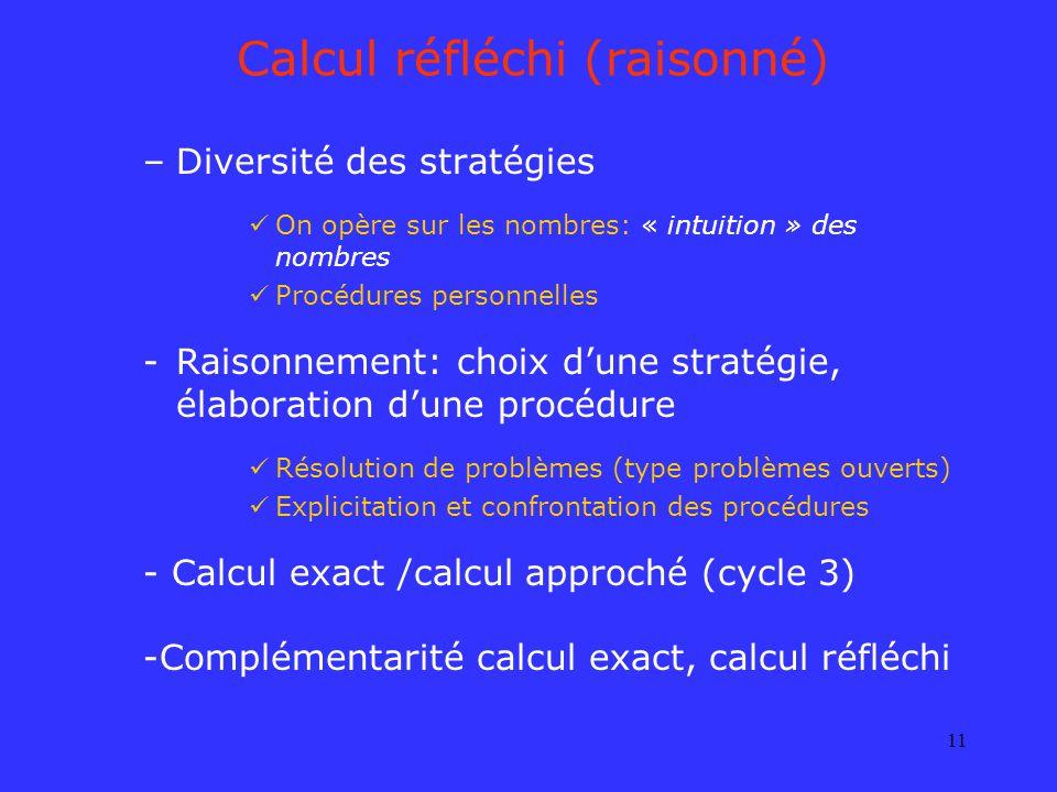 11 Calcul réfléchi (raisonné) –Diversité des stratégies On opère sur les nombres: « intuition » des nombres Procédures personnelles -Raisonnement: cho