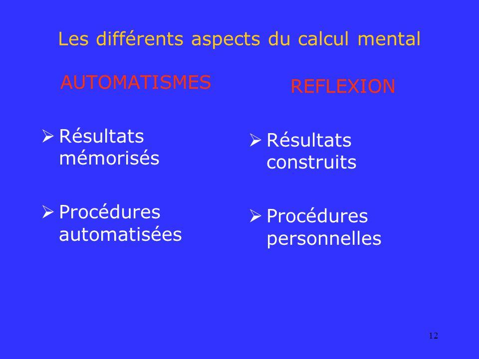 12 Les différents aspects du calcul mental AUTOMATISMES Résultats mémorisés Procédures automatisées REFLEXION Résultats construits Procédures personne