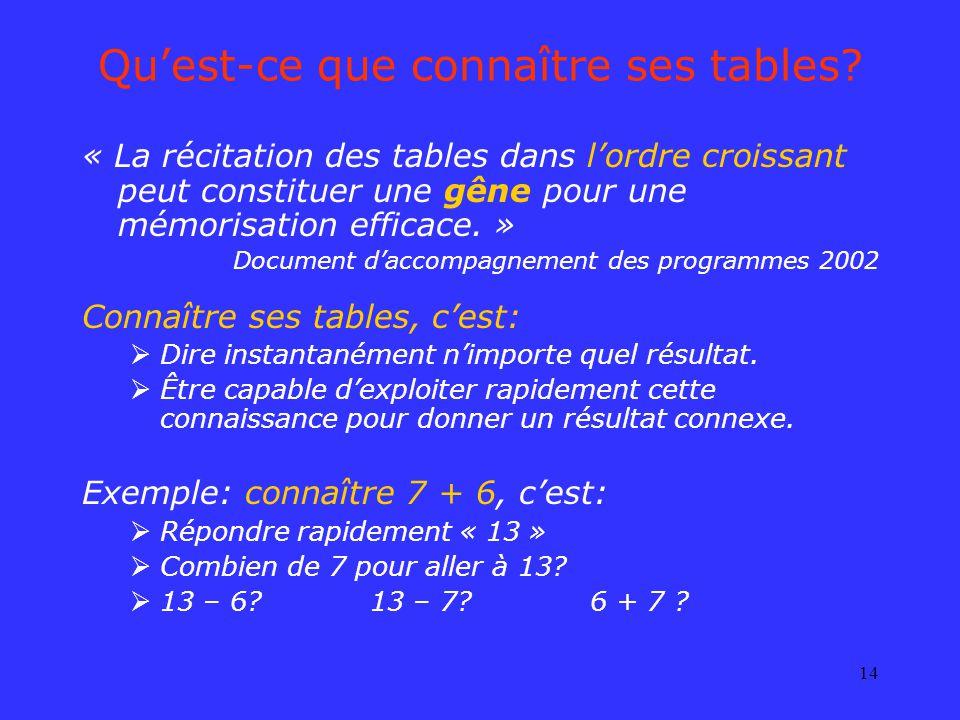 14 Quest-ce que connaître ses tables? « La récitation des tables dans lordre croissant peut constituer une gêne pour une mémorisation efficace. » Docu