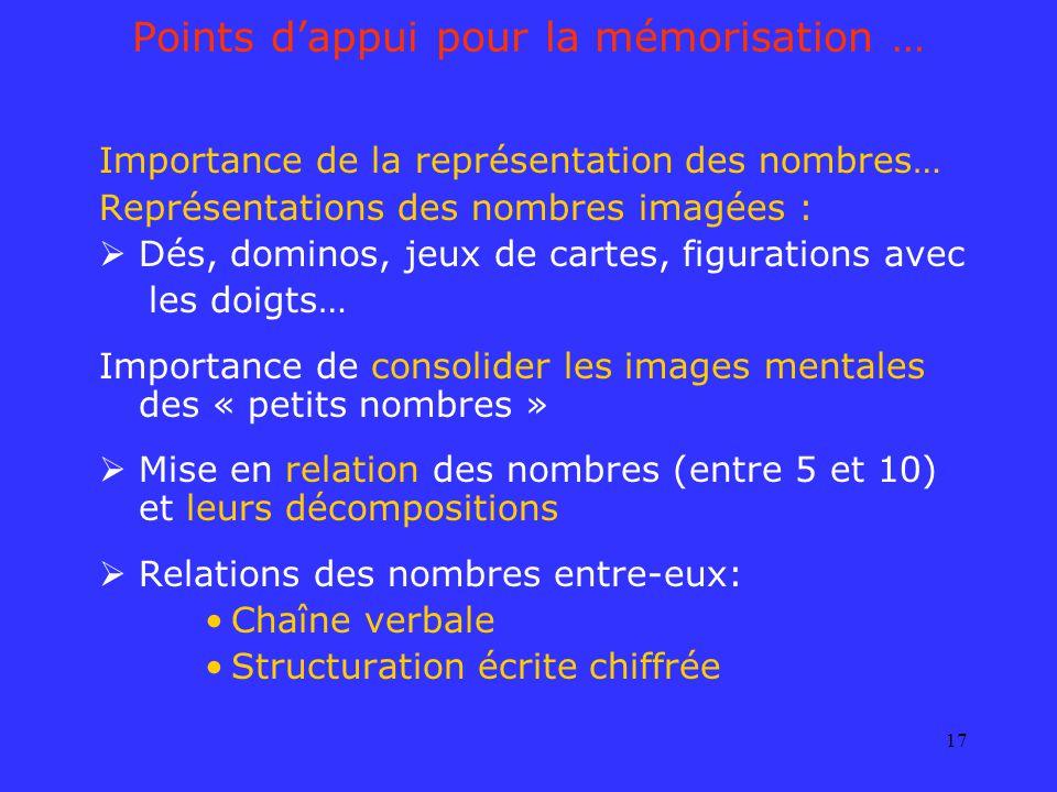 17 Points dappui pour la mémorisation … Importance de la représentation des nombres… Représentations des nombres imagées : Dés, dominos, jeux de carte