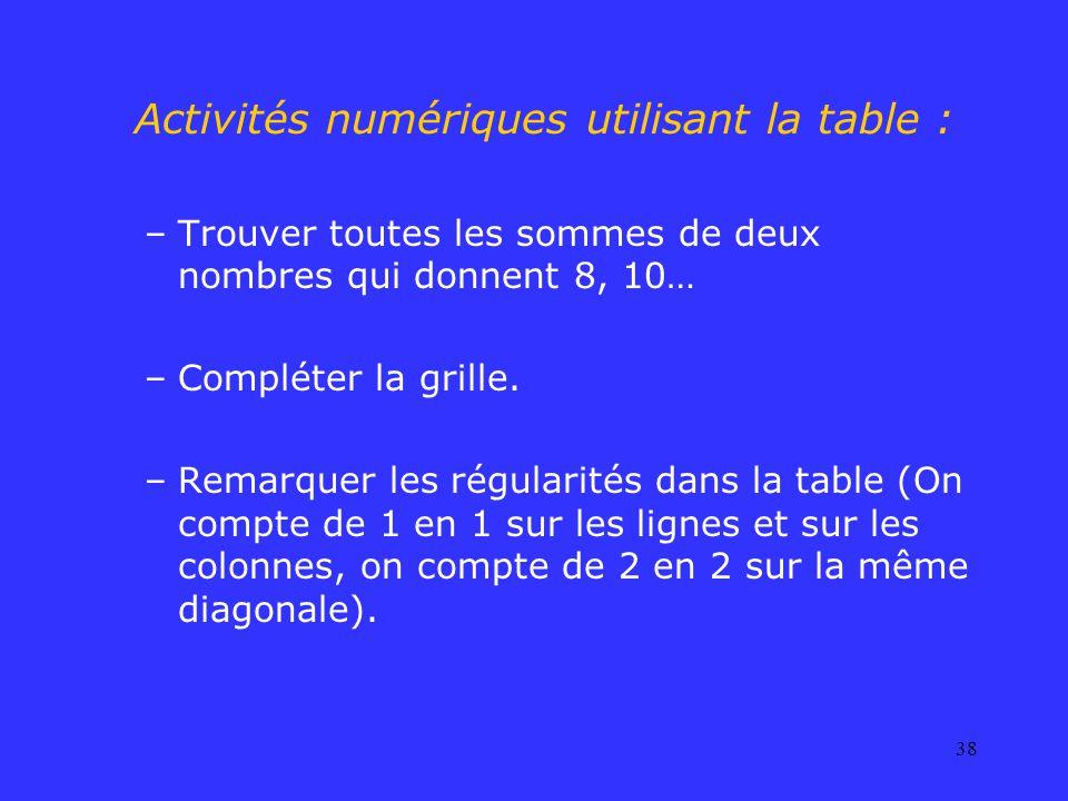 38 Activités numériques utilisant la table : –Trouver toutes les sommes de deux nombres qui donnent 8, 10… –Compléter la grille. –Remarquer les régula
