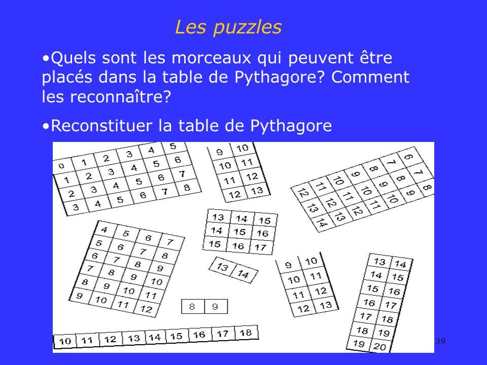 39 Les puzzles Quels sont les morceaux qui peuvent être placés dans la table de Pythagore? Comment les reconnaître? Reconstituer la table de Pythagore