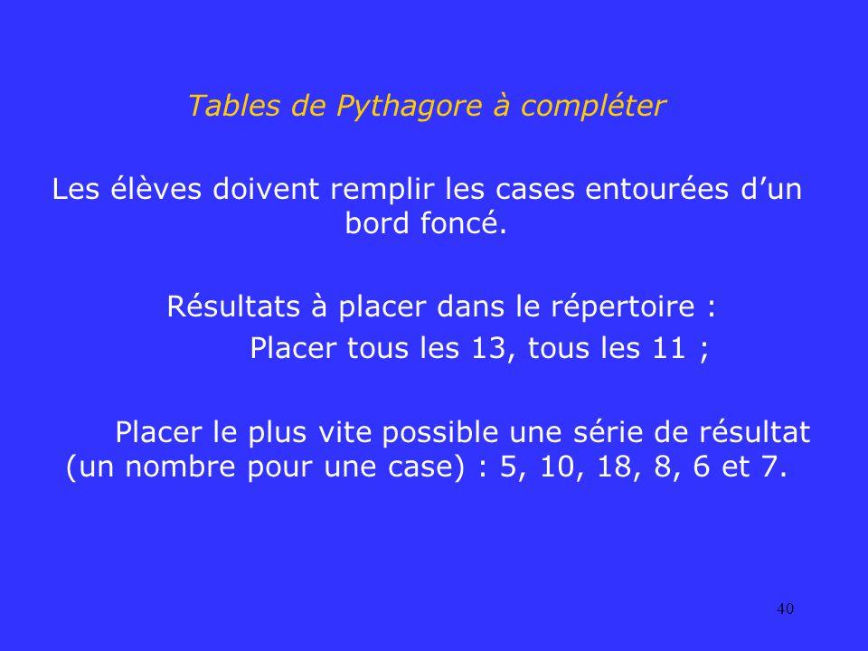 40 Tables de Pythagore à compléter Les élèves doivent remplir les cases entourées dun bord foncé. Résultats à placer dans le répertoire : Placer tous