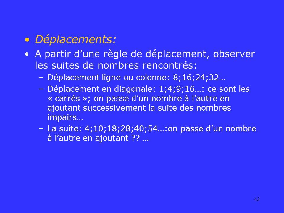 43 Déplacements: A partir dune règle de déplacement, observer les suites de nombres rencontrés: –Déplacement ligne ou colonne: 8;16;24;32… –Déplacemen
