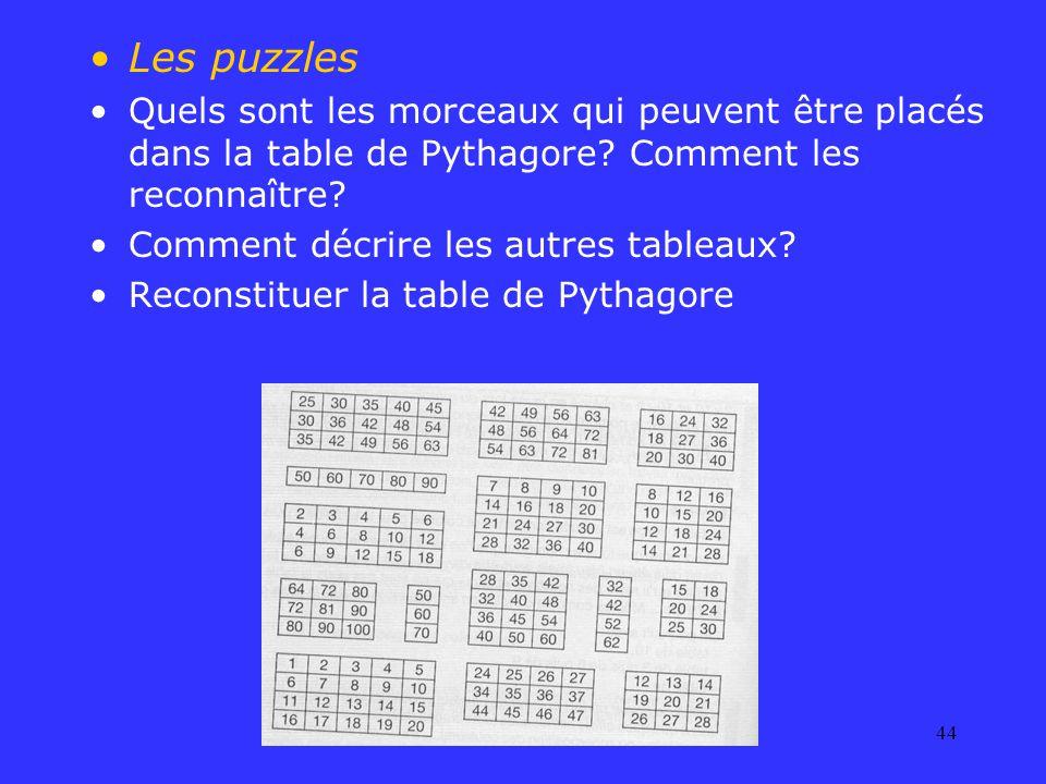 44 Les puzzles Quels sont les morceaux qui peuvent être placés dans la table de Pythagore? Comment les reconnaître? Comment décrire les autres tableau