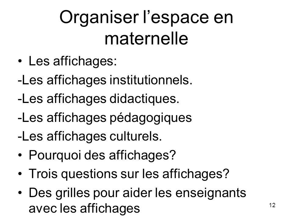Organiser lespace en maternelle Les affichages: -Les affichages institutionnels.