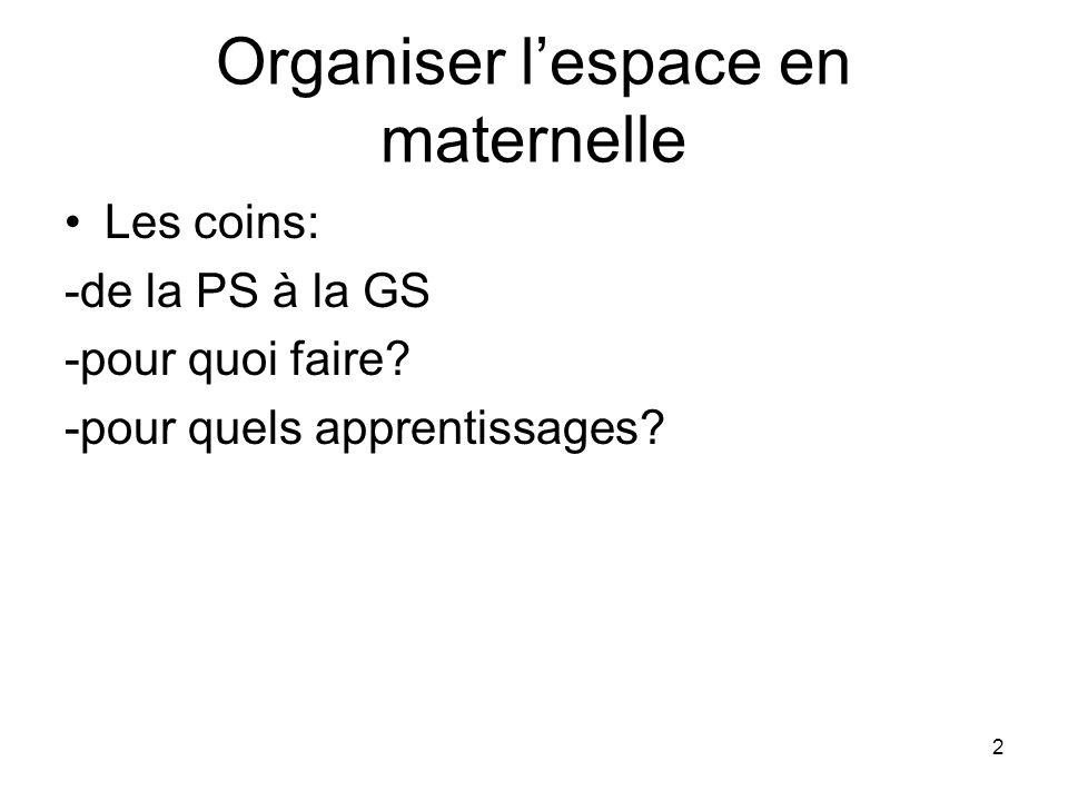 Organiser lespace en maternelle Les coins: -de la PS à la GS -pour quoi faire.