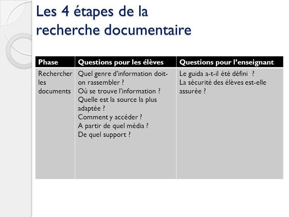 Les 4 étapes de la recherche documentaire PhaseQuestions pour les élèvesQuestions pour lenseignant Rechercher les documents Quel genre dinformation do
