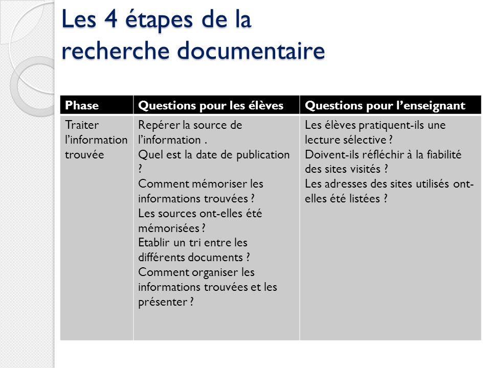 Les 4 étapes de la recherche documentaire PhaseQuestions pour les élèvesQuestions pour lenseignant Traiter linformation trouvée Repérer la source de l