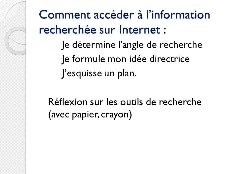Comment accéder à linformation recherchée sur Internet : Je détermine langle de recherche Je formule mon idée directrice Jesquisse un plan. Réflexion