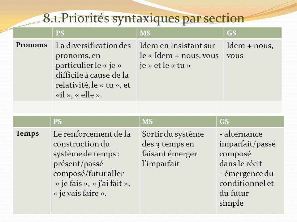 8.1.Priorités syntaxiques par section PSMSGS Pronoms La diversification des pronoms, en particulier le « je » difficile à cause de la relativité, le « tu », et «il », « elle ».